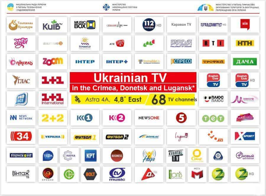 Ukrain Satellite Installers
